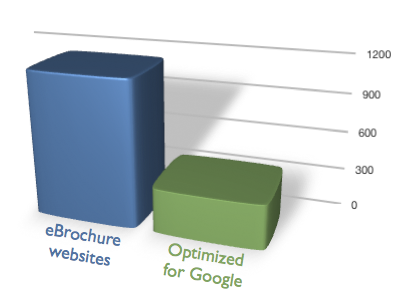 web-research